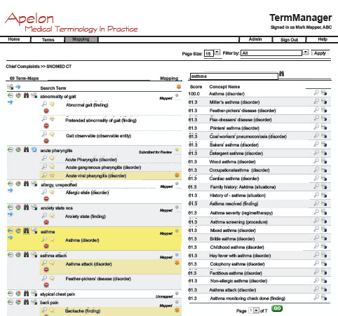 TermManager